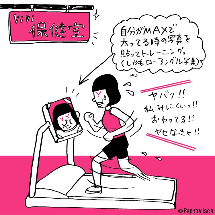 痩せる 運動 室内